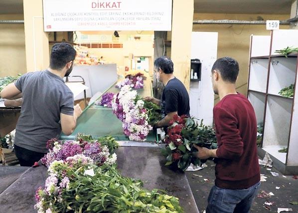 Aukcje kwiatów w Turcji